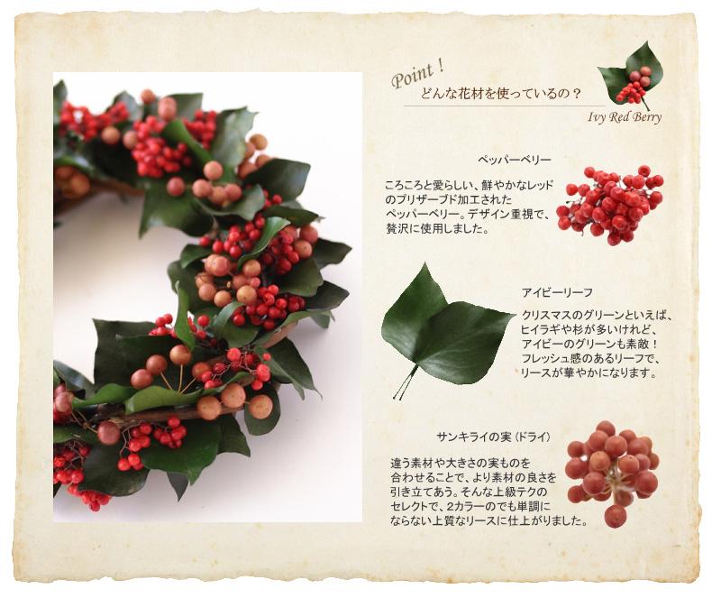 クリスマスプレゼント 女性 クリスマスリース